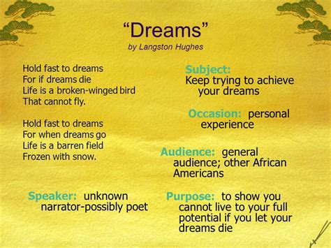 dream themes meaning dream deferred analysis