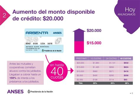 La Tarjeta Argenta De Anses Para Jubilados | la tarjeta argenta de anses para jubilados
