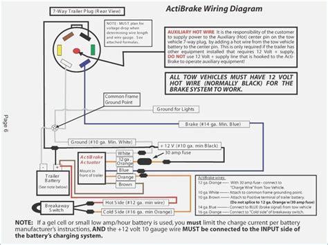 bargman wiring diagram wiring diagram manual