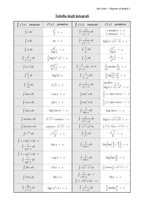 tavole di integrazione tabella degli integrali