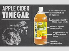 How to Treat Bacterial Vaginosis With Apple Cider Vinegar ... Apple Cider Vinegar Benefits For Skin