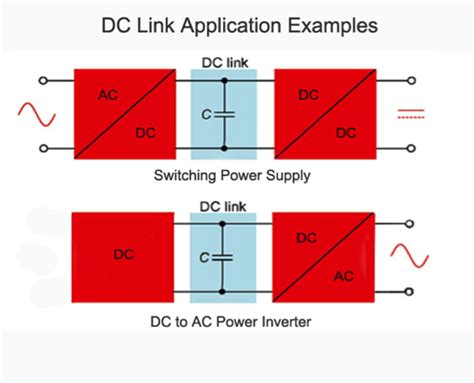 dc link capacitor selection inverter design considerations for selecting capacitors for dc link and inverter applications techwire