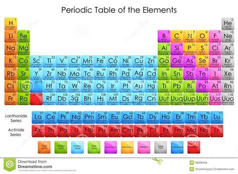 printable periodic table with roman numerals periodensystem von elementen vektor abbildung bild 38068458