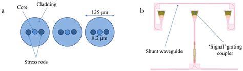postdoc position photonic integrated circuits postdoc position photonic integrated circuits 28 images photonics free text plat4m