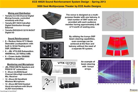 poster presentation templates for ece senior design projects electrical and computer