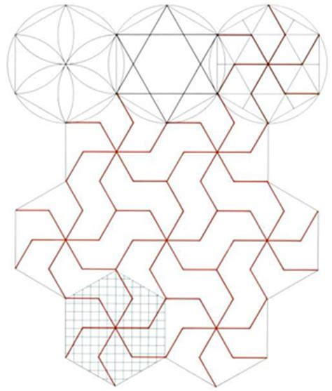 islamic patterns keith critchlow geometry can someone explain the math behind