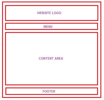 layout design in html page how to layout html page with table 3