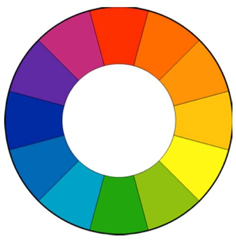 color wheel schemes choose room colors backwards