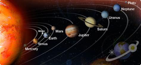 Batu Gambar Planet Pluto dunia sains sistem suria