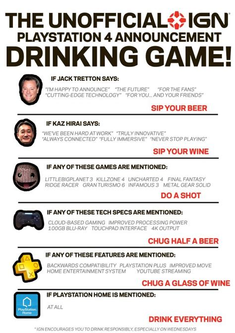 ign playstation  drinking game tv drinking games