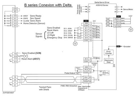 b series transmission cable diagram b free engine image for user manual