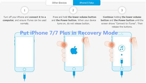 iphoneipad     recovery mode  data loss