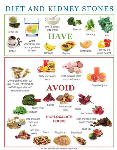 kidney food diet for kidney stones prevention osteoconnections