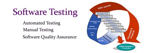 software testing delhi ncr india nex g skills