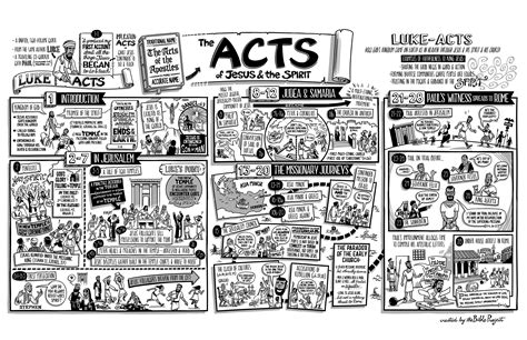 indelible acts stories series 1 the book of acts tells how the multiethnic international