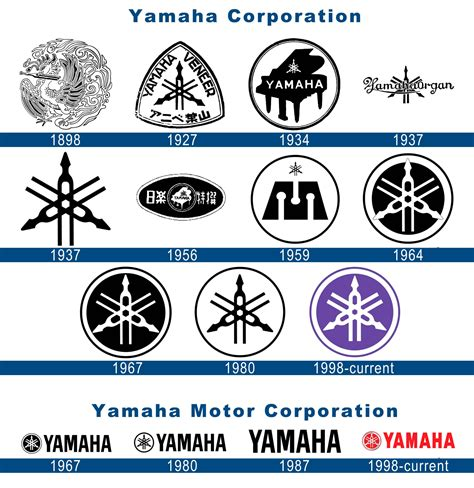 Motorrad Marken Logo by Yamaha Logo History Motorcycle Logo History