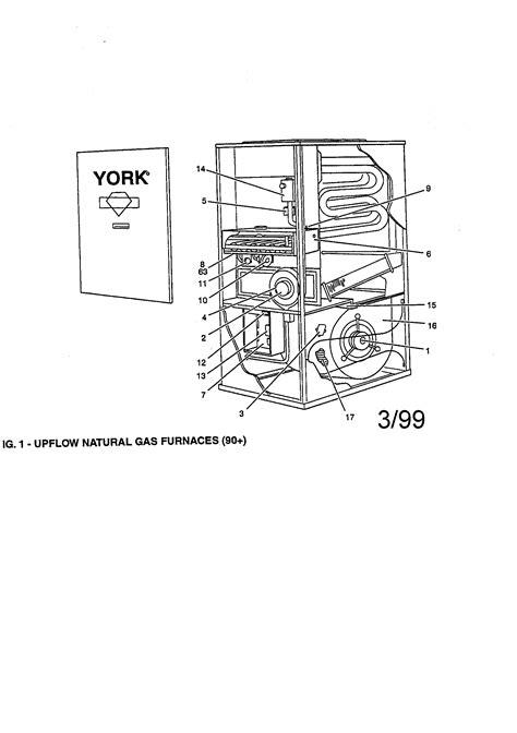 york furnace parts diagram york upflow gas furnace parts model
