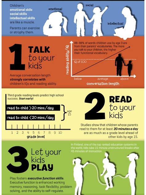 Family Habits Like Rainbows 6 Habits Of Highly Effective Parents Trusper