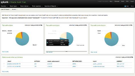 splunk workflow actions splunk workflow actions best free home design idea