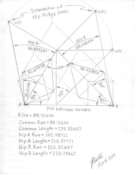 Intersecting Hip Roof Roof Framing Geometry Warlock Cut
