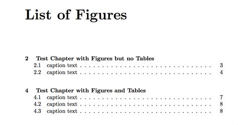 table of contents include chapters in list of figures
