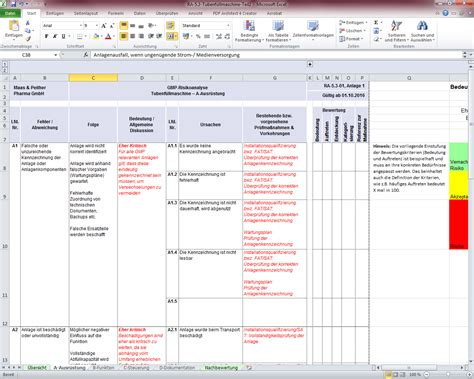 layout html vorlage gmp risikoanalyse tubenf 252 llmaschine