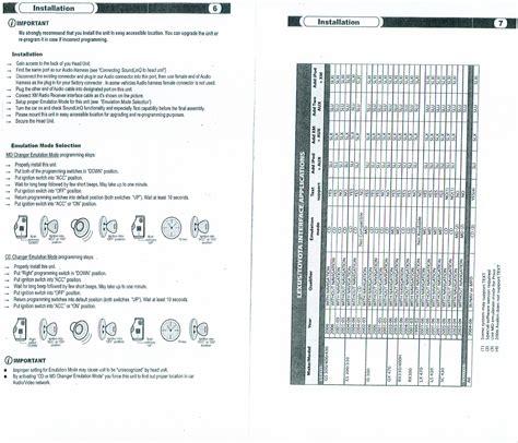 2002 impala wiring diagram car audio efcaviation