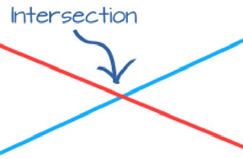 inter section definition of intersect