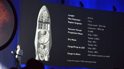 elon musk biography ppt this is how we re getting to mars elon musk gizmodo