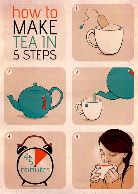 Step By Step On How To Make A Paper Airplane - how to make tea in 5 steps by amandathompson on deviantart