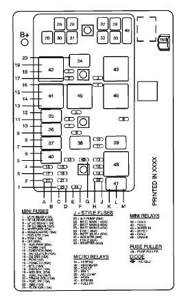 buick 2005 pontiac g6 fuse box 2008 g6 fuse box wiring diagrams