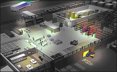 warehouse layout standards usefulness of the warehouse layout design standards
