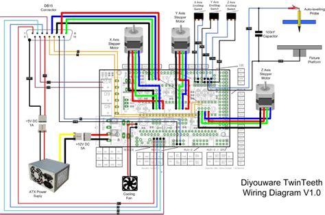 rs 1 4 wiring diagram rs 1 4 jumpers