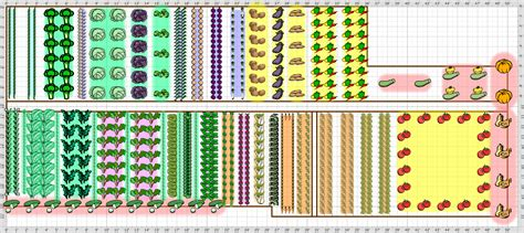 Vegetable Garden Layout Planner Garden Plan 2013 2013 Vegetable Garden