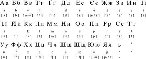 printable ukrainian alphabet ukrainian culture lena s findings on ukraine