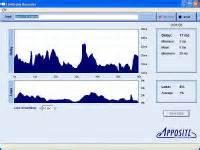wireshark tutorial netzwerkanalyse apposite wan emulatoren mit netzwerk recording network lab