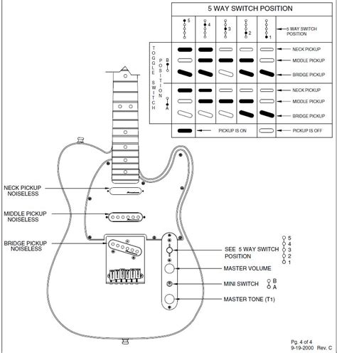 fender noiseless tele wiring diagram fender strat