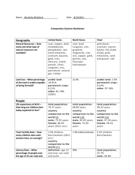 Types Of Economic Systems Worksheet by Pictures Economic Systems Worksheet Getadating