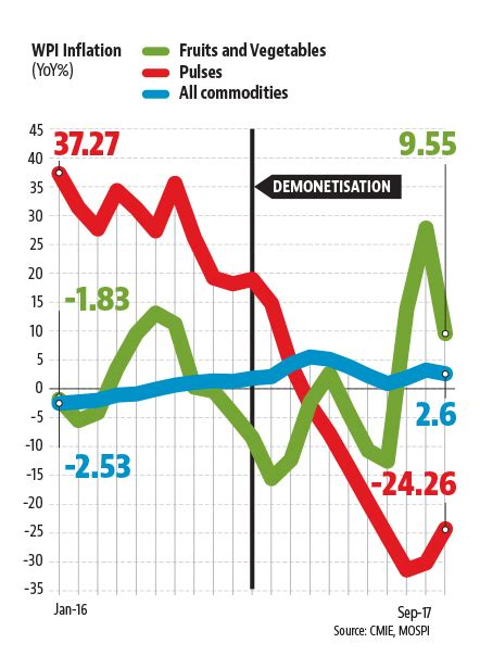 Mba Universe Gd Topics by Demonetisation Success Failures One Year After