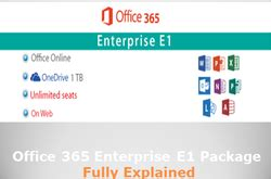Office 365 Portal Explained Office 365 Plans Packages