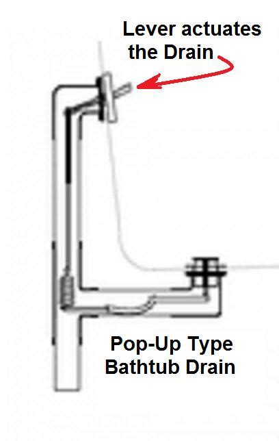 sink plunger repair bat bathroom rough  plumbing diagram sink rough  sociedadredorg