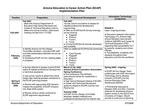 how to write a career plan template best photos of writing a personal career plan personal