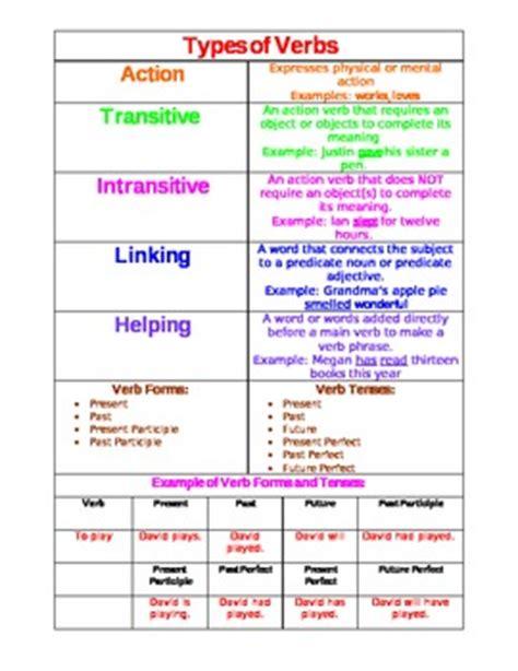 grammar vocabulary comprehension onyx academy