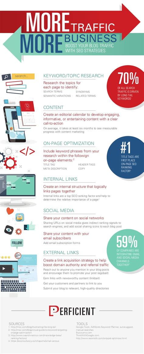 boost traffic to the business web page more traffic more business how to boost your traffic with seo