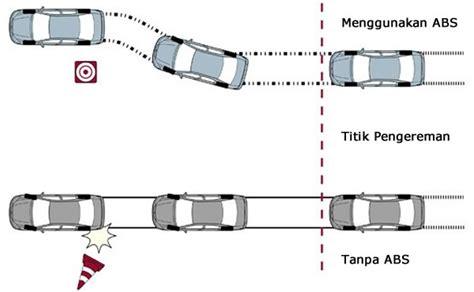 Rem Abs Pada Mobil Waspadai Kelemahan Fatal Rem Abs Oleh Sutomo Paguci