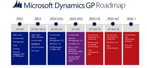 microsoft dynamics partner microsoft dynamics gp 2015