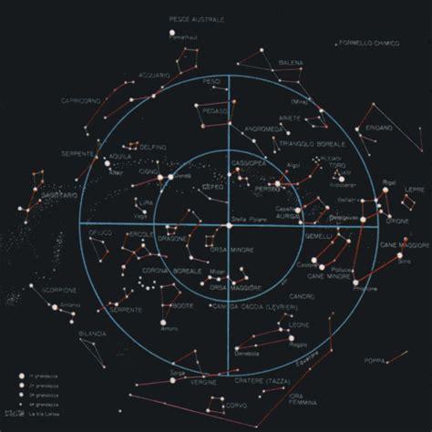 splash scienza astronomia costellazione