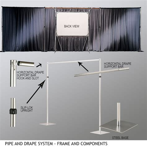 pipe and drape system pipe and drape runoffs