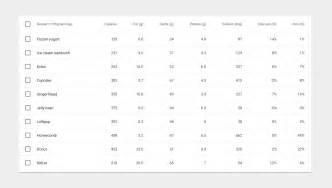 data table design data tables components google design guidelines
