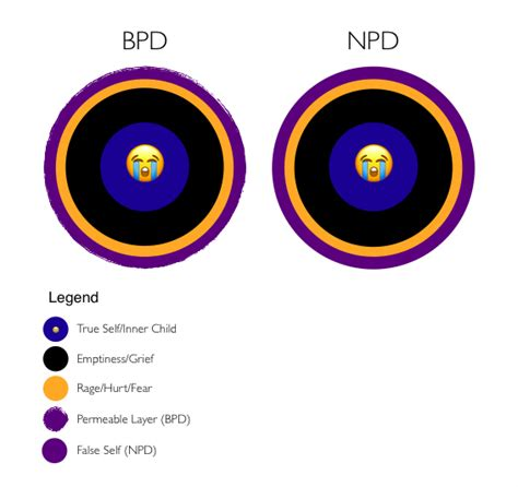 bpd mood swings 3 answers which is more treatable narcissistic